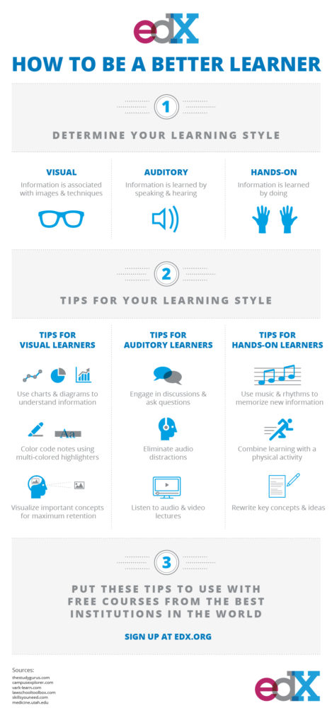 Infographic to help you to determine your learning style and tips for how to learn based on style