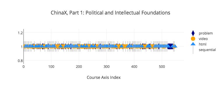 plot from API (1)