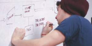 Product Management with Lean, Agile and System Design Thinking