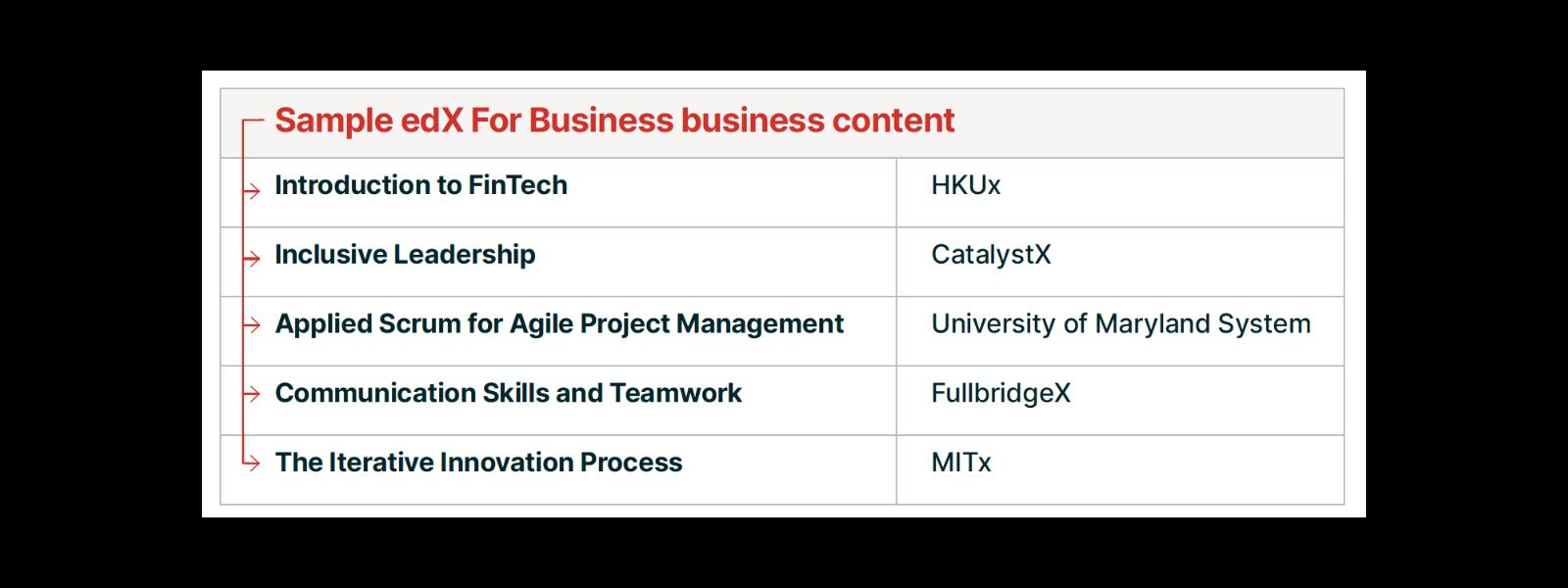 edx-business-courses