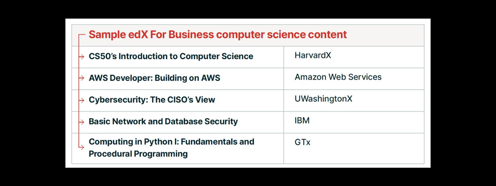 edx-computer-science-courses