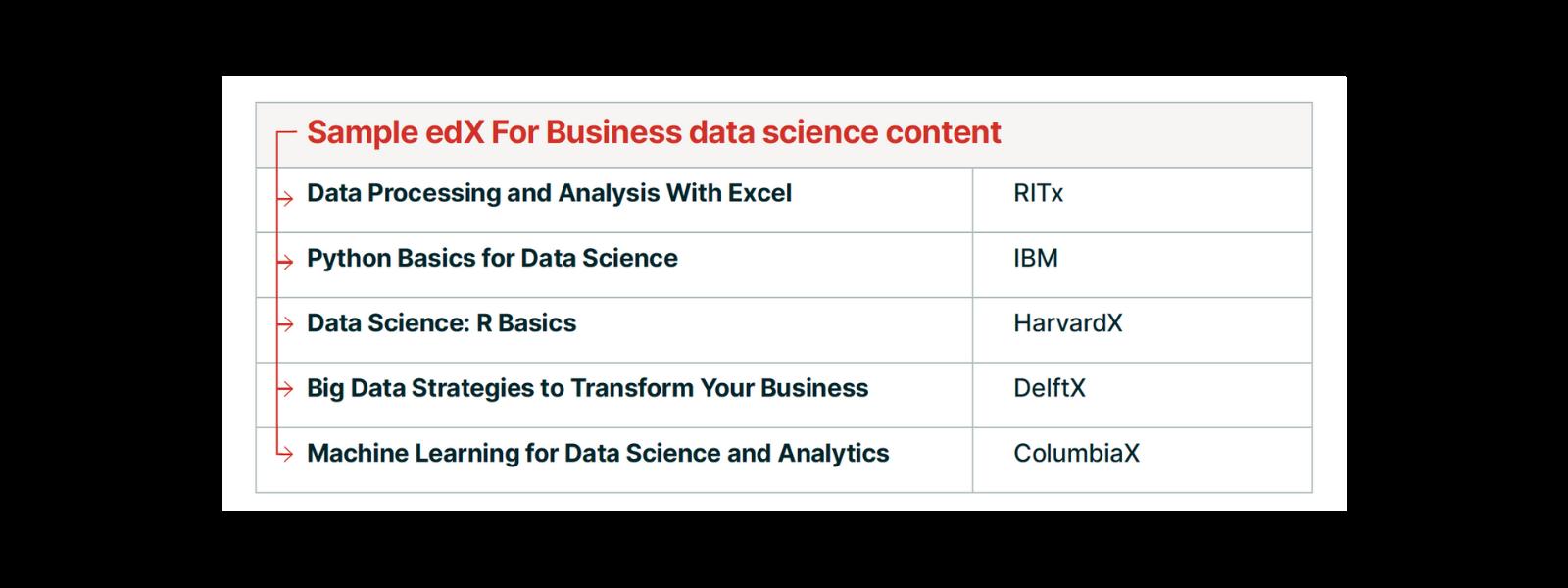 edx-data-science-courses-1